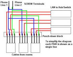 similiar telephone wiring basics keywords telephone wiring colors on rj11 phone jack wiring for dsl