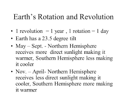 Physical and Human Geography. Earth's Rotation and Revolution 1 ...