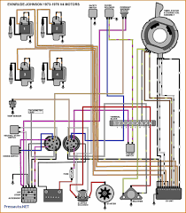 tohatsu outboard wiring diagram wiring diagrams tohatsu outboard wiring diagram simple wiring diagram honda outboard wiring diagram tohatsu outboard wiring diagram