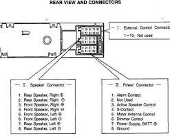 harley davidson radio wiring diagram top harley davidson radio harley davidson radio wiring diagram creative harley davidson radio wiring diagram valid harley davidson radio wiring