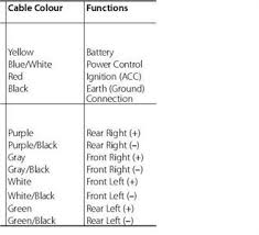 wiring diagram for kenwood kdc mp142 wiring image kenwood kdc 152 wiring diagram wiring diagram on wiring diagram for kenwood kdc mp142