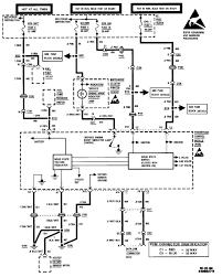 96 Chevy Blazer Wiring Diagram