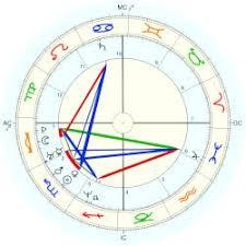 Leonardo Dicaprio Natal Chart Dicaprio Leonardo Astro Databank