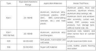 Rubber Hardness Comparison Chart 934 1 Barcol Hardness Tester