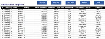 sales report example excel sales reports mr dashboard