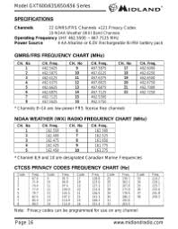 Comprehensive Laminated Cb Radio Frequency Chart 11 Band