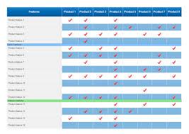 Product Comparison Template Excel Product Comparison Matrix Template Rome Fontanacountryinn Com