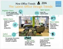 amusing create design office space. fine design full size of officeamusing office design trends for 2015 attractive home   intended amusing create space