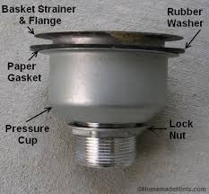 plumbing how to replace my kitchen sink basket with no lock nut