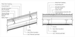 corrugated metal roof details best 2017