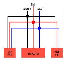 similiar tail light diagram keywords tail light wiring diagram besides led tail light wiring diagram on