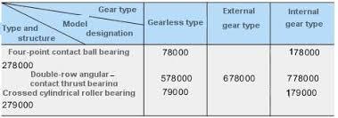Angular Contact Ball Bearing Size Chart