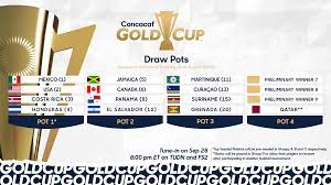 2021 Gold Cup: How the Draw will work