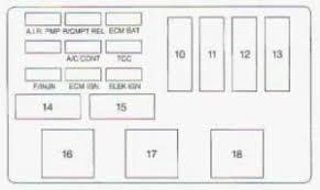 chevrolet lumina (1996) fuse box diagram auto genius 2005 Mazda 3 Fuse Box Location chevrolet lumina (1996) fuse box diagram