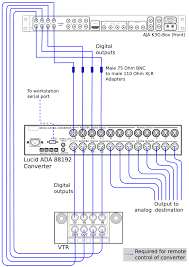 audio wiring diagrams for creative finishing workstations using user added image