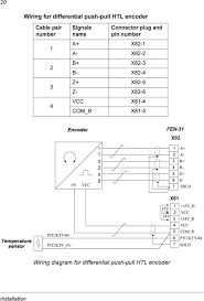abb drives user s manual htl encoder interface fen 31 pdf a 2 3 b 2 4 b 0 5 z 0v vcc 0 6