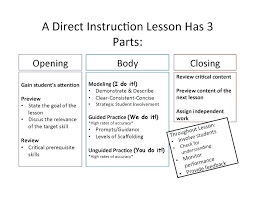 Differentiated Instruction Lesson Plan Template Direct Instruction Example Foreign Language Lesson Plan