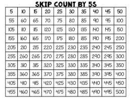 Free Skip Count Charts Hundreds Charts Hundreds Chart