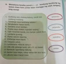 Kunci jawaban bahasa jawa tantri basa kelas 5. Jawaban Bahasa Jawa Kelas 5 Halaman 96 Brainly Co Id