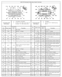 2007 chevy cobalt stereo wiring diagram stylesync me 2006 chevy cobalt radio wiring diagram at 2007 Chevy Cobalt Wiring Harness Stereo