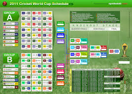 World Cup Fixture Chart Icc Cricket World Cup 2011 Schedule