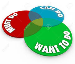 the words must do can do and want to do on a venn diagram of stock photo the words must do can do and want to do on a venn diagram of three circles to illustrate a task job or work project that is your top