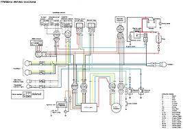 yfz 450 wiring diagram the wiring diagram 87 warrior grounding question and no spark yfm350 forums wiring diagram