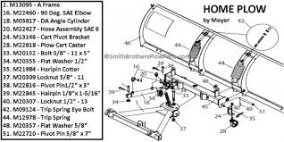 meyer e 47 57 plow pump explodedview on snow wiring diagram meyers large 15105400 home plow parts diagram for meyer e 47 wiring