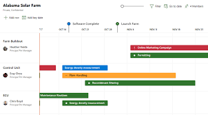 Ssrs Gantt Chart Control How To Print A Program Portfolio View Of Projects Epm