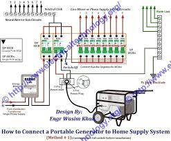 wiring diagram for ats panel amf pdf diagrams generator