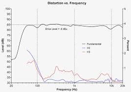 Kali Audio Lp Series Monitors