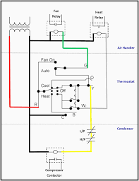 12v wiring diagram ansis me 12 volt wire size calculator at 12v Wiring Chart