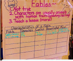 Anchor Charts Teaching And Learning Alliance