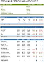 profit and loss account sample profit and loss account template excel profit and loss template