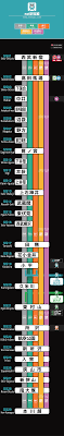 西武 新宿 線 路線 図
