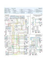 peugeot 206 aircon wiring diagram all wiring diagram peugeot 206 aircon wiring diagram wiring diagram libraries power wiring diagram peugeot 206 aircon wiring diagram