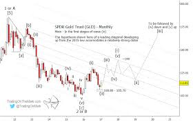 Gold Elliott Wave Charts Gold Update Gld 2 Elliott Wave Scenarios To Consider