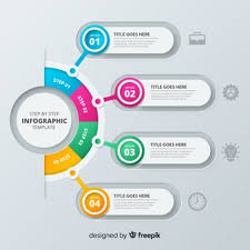 Free Infographics Templates Infographic Vectors Photos And Psd Files Free Download