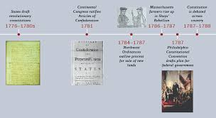 Timeline Chart Of French Revolution From 1774 To 1848 Common Sense From Monarchy To An American Republic U S