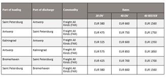 Eu Freight Tariffs Msc
