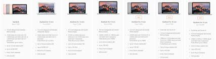 Laptop Comparison Chart 2016 Macbook Vs Macbook Air Vs Macbook Pro Which Apple Laptop