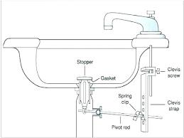 bathroom sink stopper repair bathroom sink stopper replacement bathroom sink stopper replacement parts medium size of
