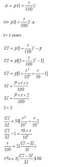 Compound Interest Chart Pdf Compound Interest Shortcuts Tricks For Problem Solving
