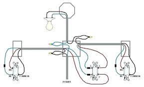 single light switch wiring diagram power into mcafeehelpsupports com single light switch wiring diagram power into four way switch wiring diagrams one light three switch
