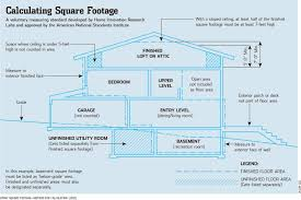 how do you find square footage for flooring designs