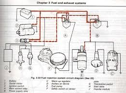 vega wiring diagrams vega wiring diagrams database