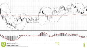 Forex Stock Chart Stock Vector Illustration Of Global