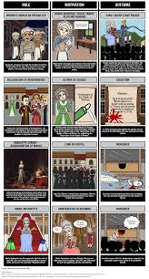 women s role in the french revolution storyboard