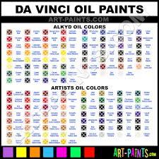 Da Vinci Oil Paint Brands Da Vinci Paint Brands Oil Paint