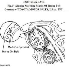 1998 toyota rav4 timing marks engine mechanical problem 1998 thanks for using 2carpros com